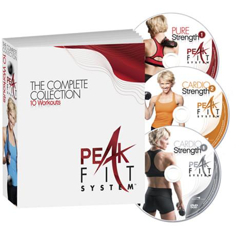 Peak Fit System™