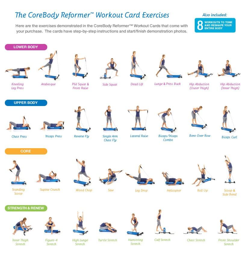 Alfa img - Showing > Core Body Exercises
