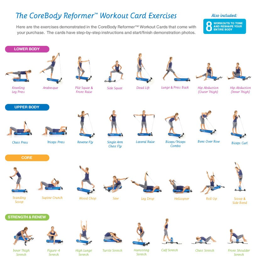 Free Pilates Reformer Workout Chart